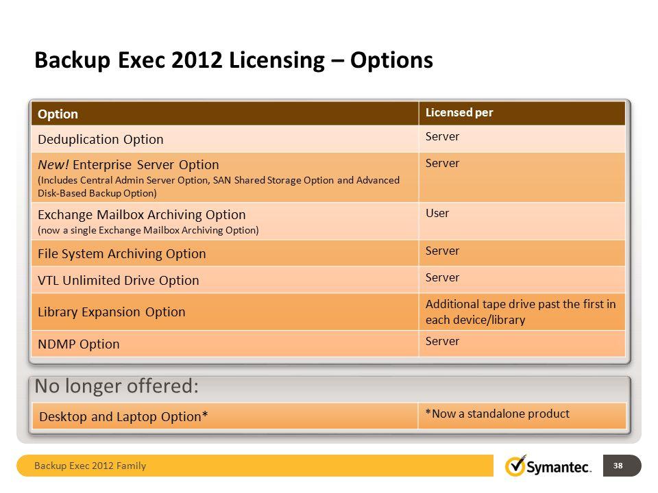Backup Exec 2012 Licensing – Options