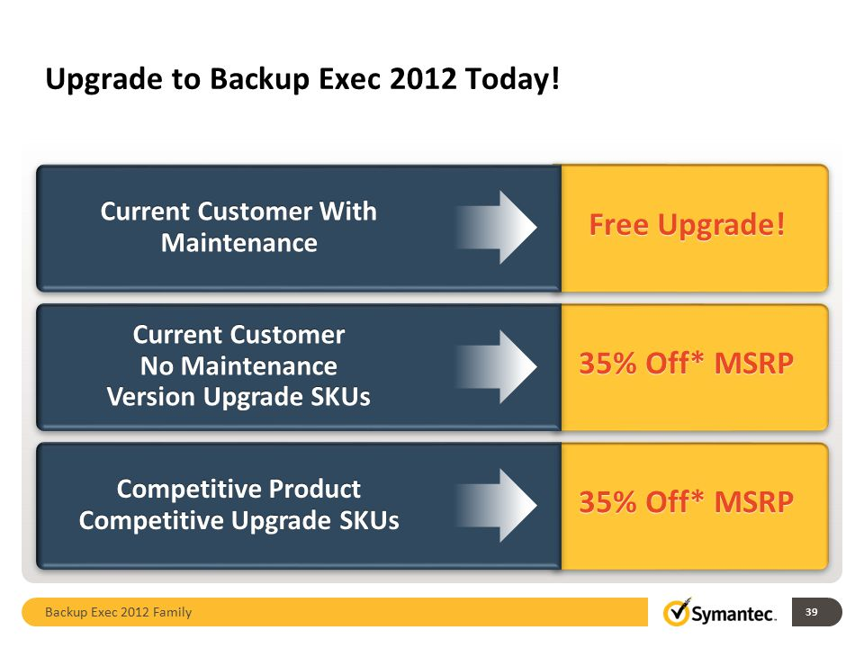 Upgrade to Backup Exec 2012 Today!