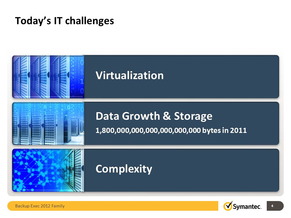 Virtualization Data Growth & Storage Complexity Today's IT challenges