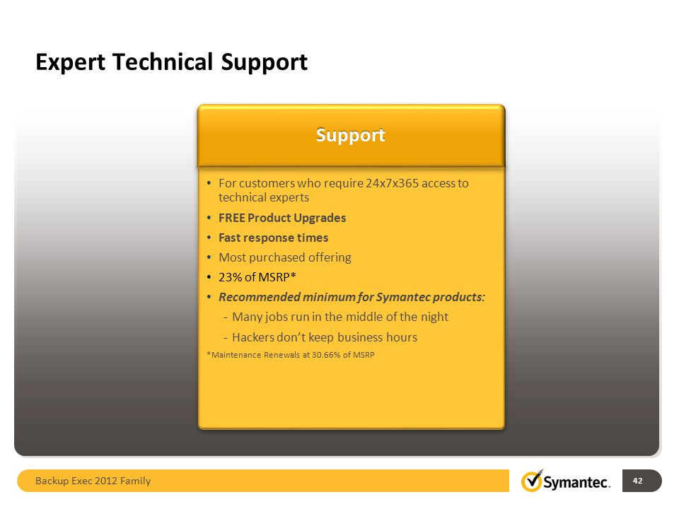 Expert Technical Support