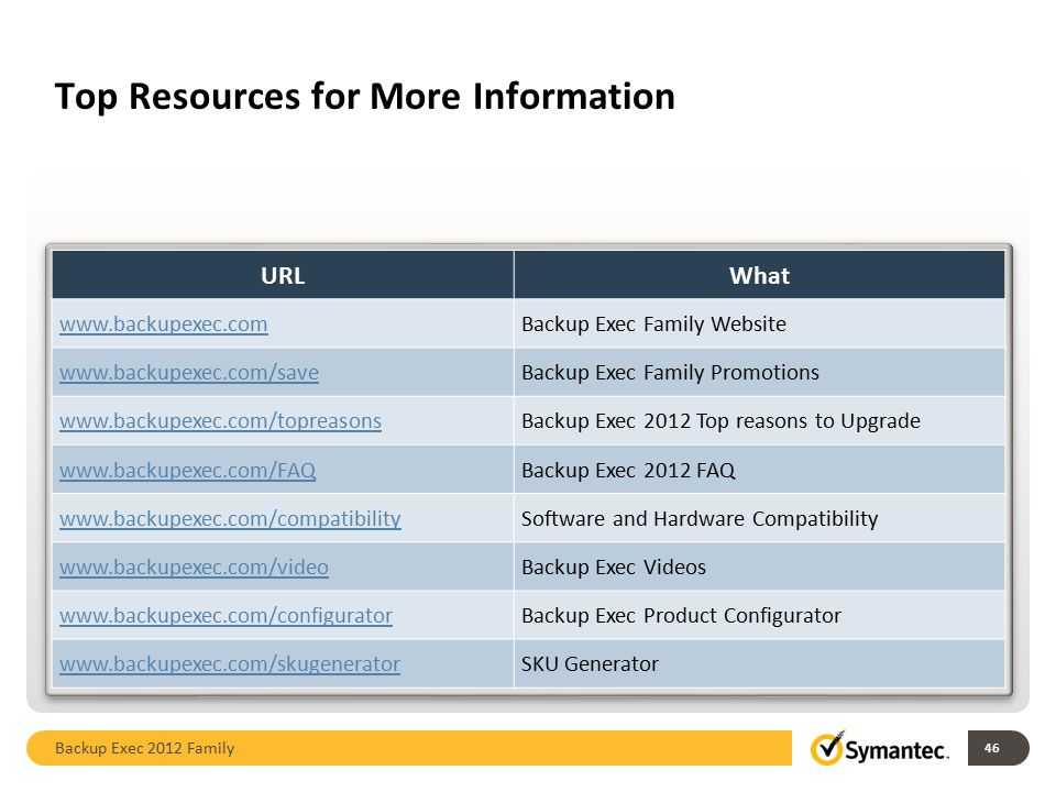 Top Resources for More Information