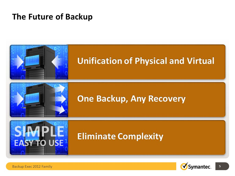 simple Unification of Physical and Virtual One Backup, Any Recovery