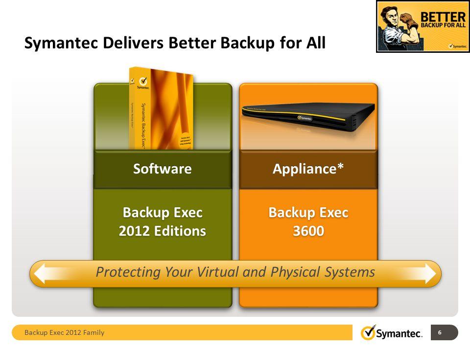 Symantec Delivers Better Backup for All