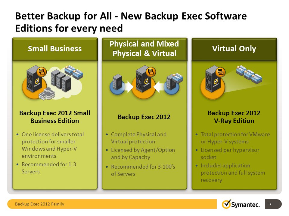 Better Backup for All - New Backup Exec Software Editions for every need