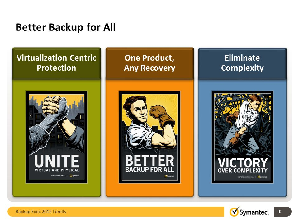 Virtualization Centric Protection One Product, Any Recovery