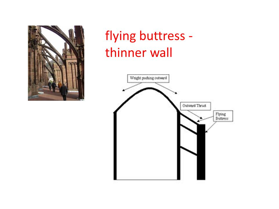 flying buttress - thinner wall