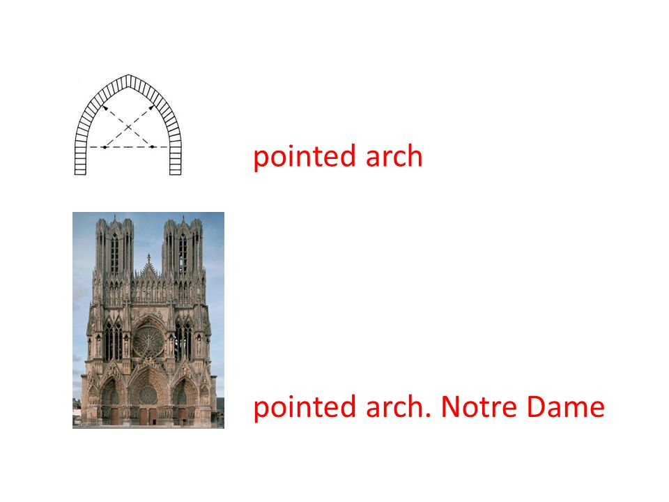 pointed arch pointed arch. Notre Dame