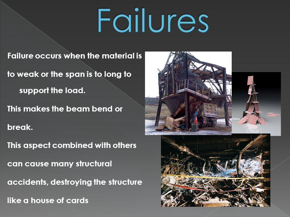 Failures Failure occurs when the material is