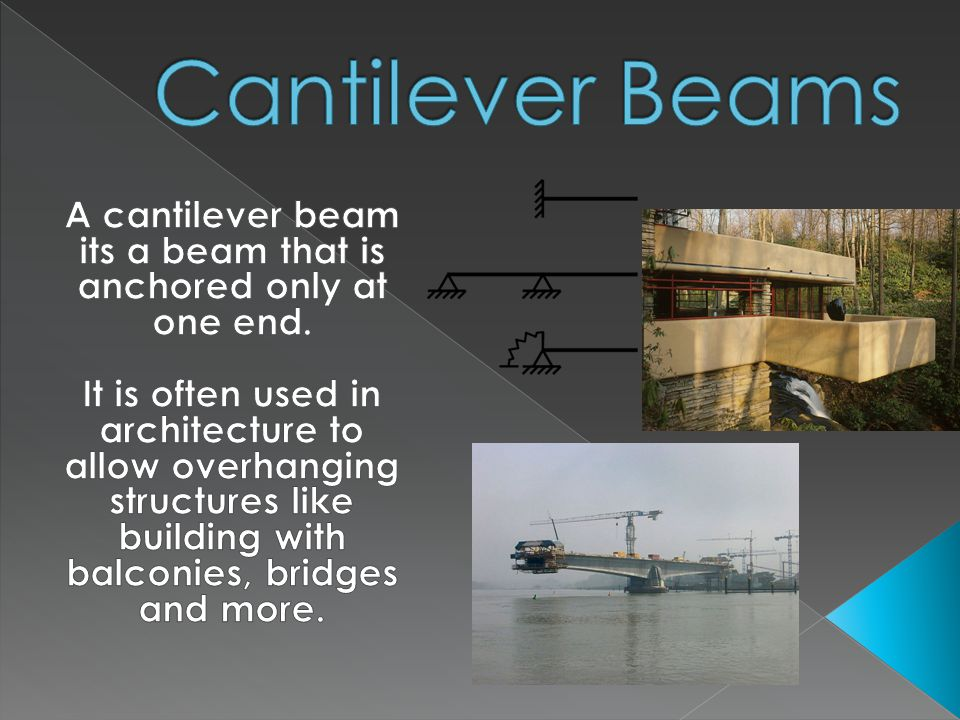 A cantilever beam its a beam that is anchored only at one end.