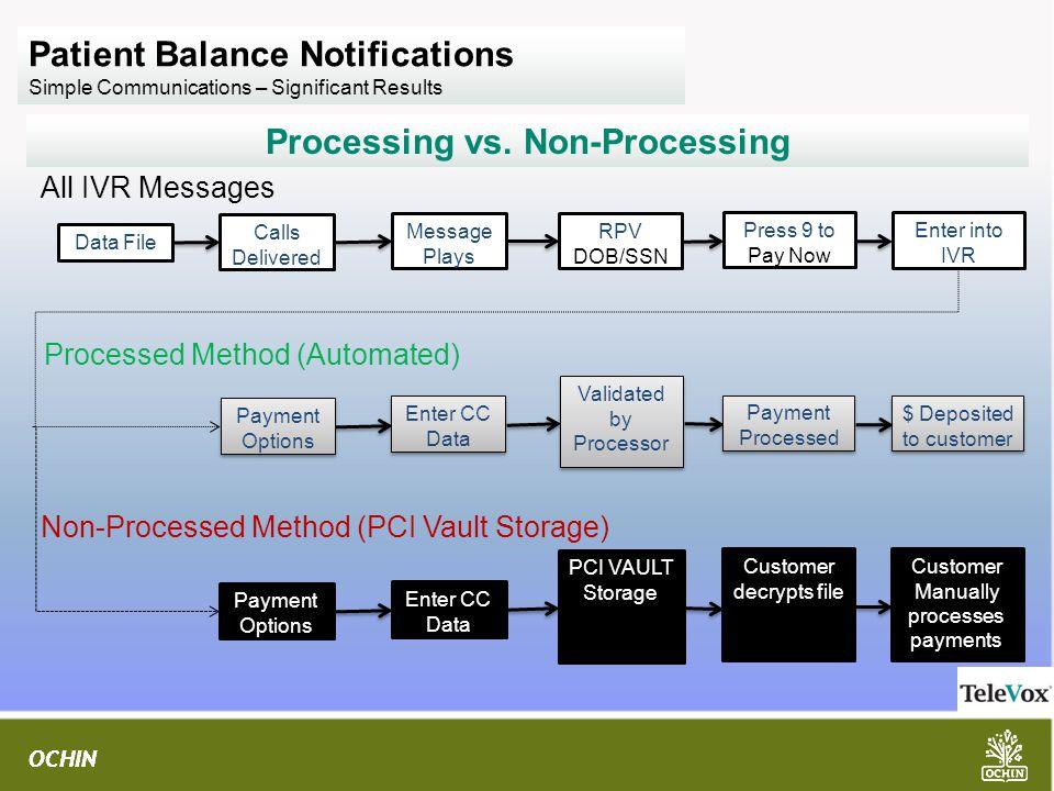 Processing vs. Non-Processing