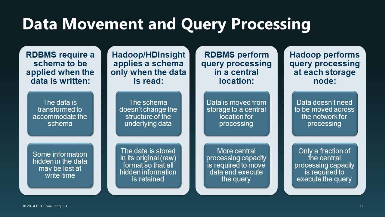 Data Movement and Query Processing