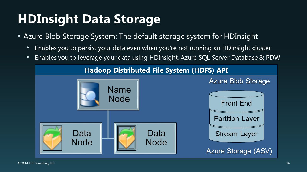 HDInsight Data Storage