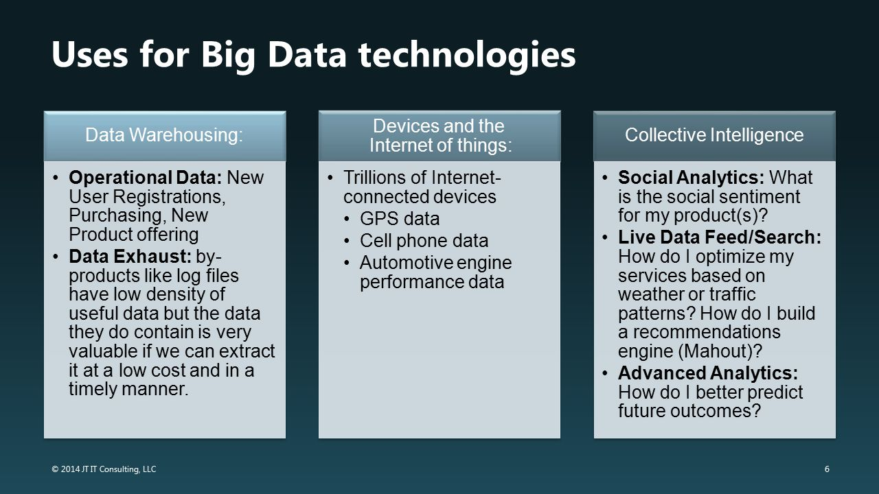 Uses for Big Data technologies