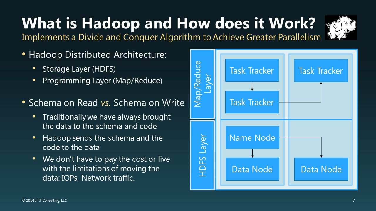 hadoop how to write reducer algorithm