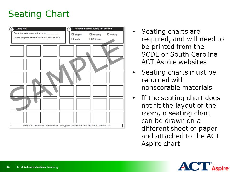 Seating Chart SAMPLE. Seating charts are required, and will need to be printed from the SCDE or South Carolina ACT Aspire websites.