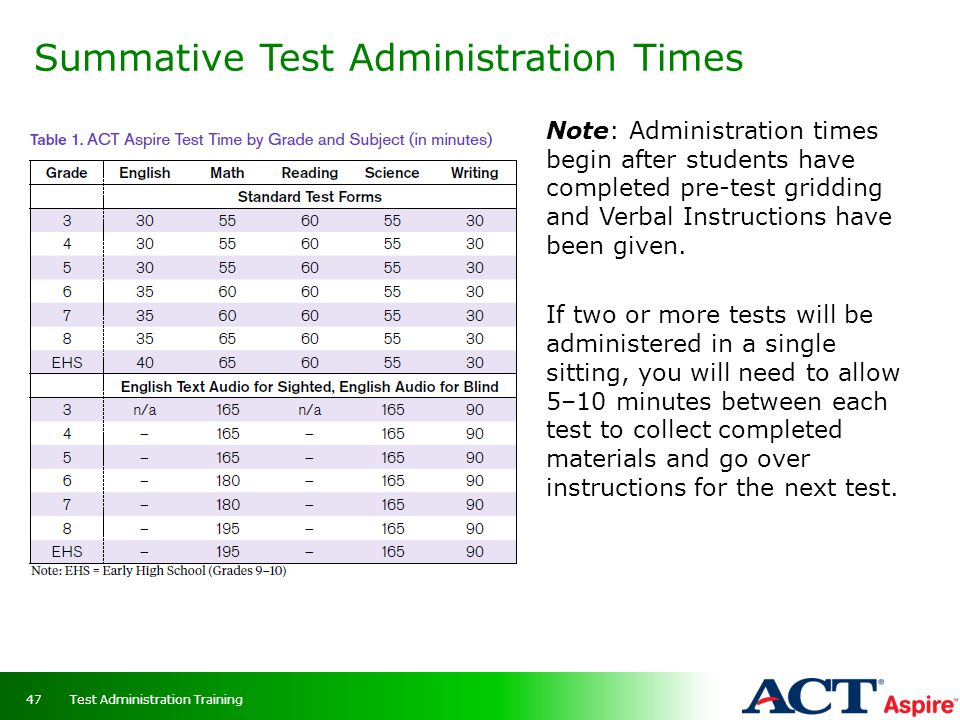 Summative Test Administration Times