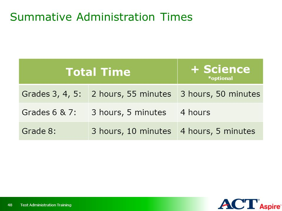 Summative Administration Times