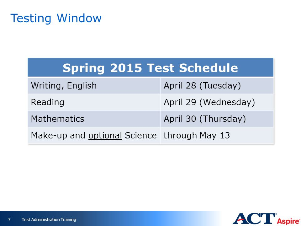 Testing Window Spring 2015 Test Schedule Writing, English