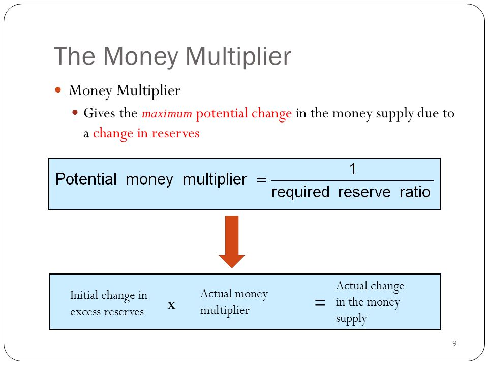 money multiplier Your money multiplier is now ready for exercise it is now necessary to energize it with prana or the power to execute everyday in the morning put.