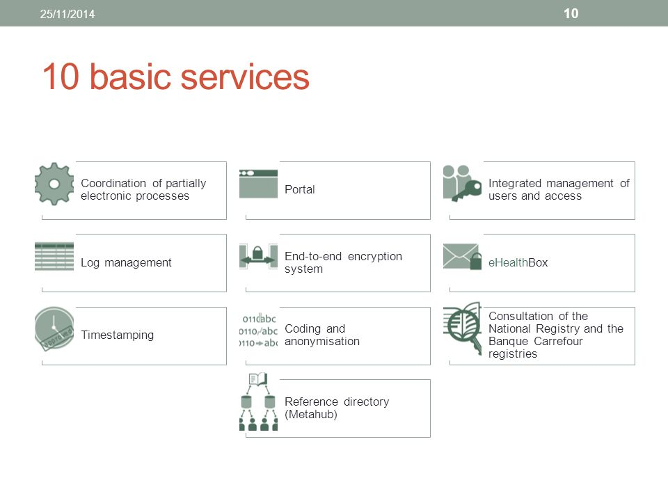 10 basic services Coordination of partially electronic processes