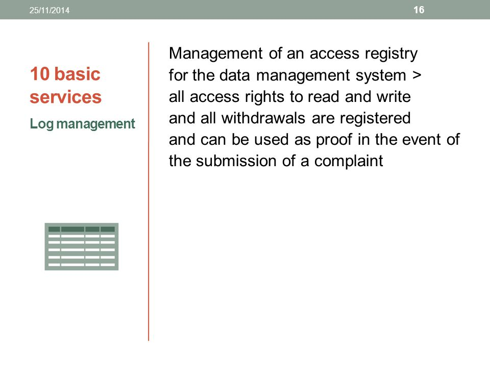 10 basic services Management of an access registry