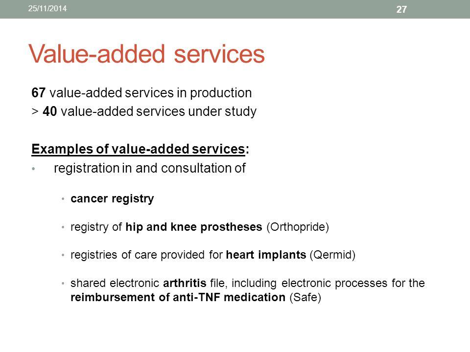 Value-added services 67 value-added services in production