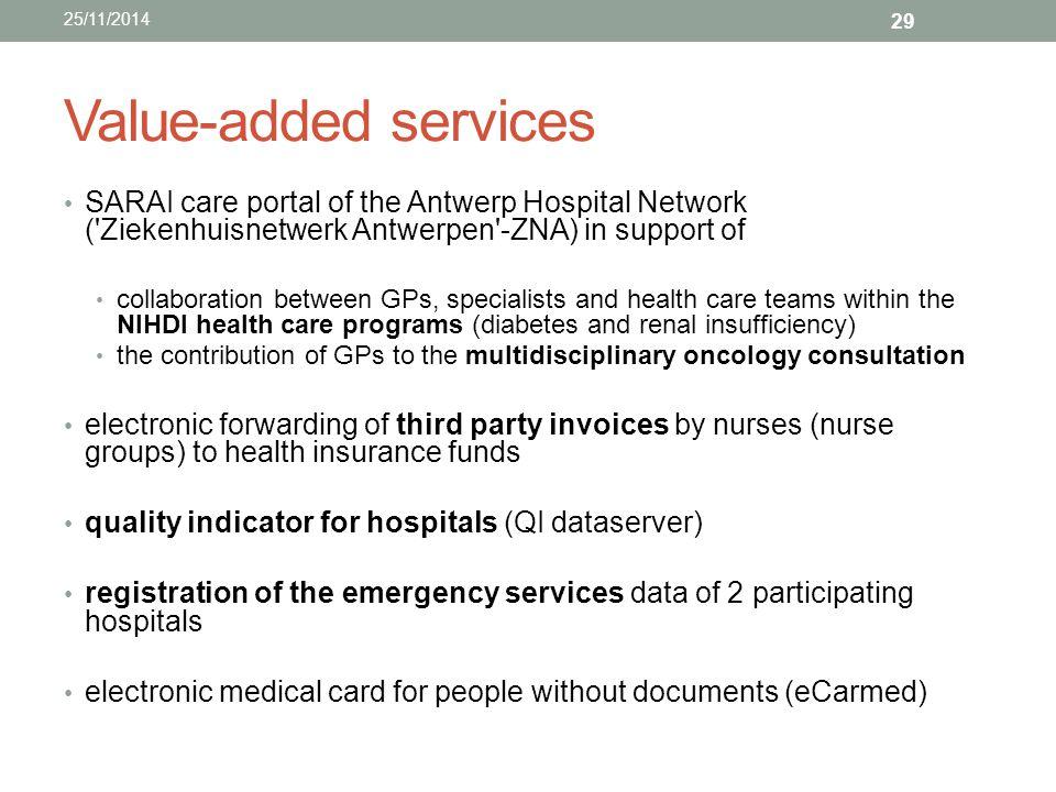 25/11/2014 Value-added services. SARAI care portal of the Antwerp Hospital Network ( Ziekenhuisnetwerk Antwerpen -ZNA) in support of.
