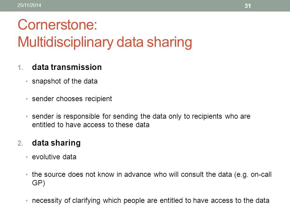 Cornerstone: Multidisciplinary data sharing