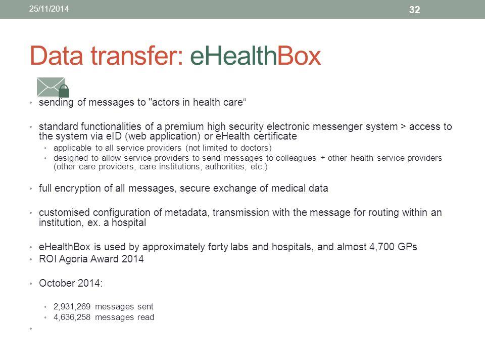 Data transfer: eHealthBox