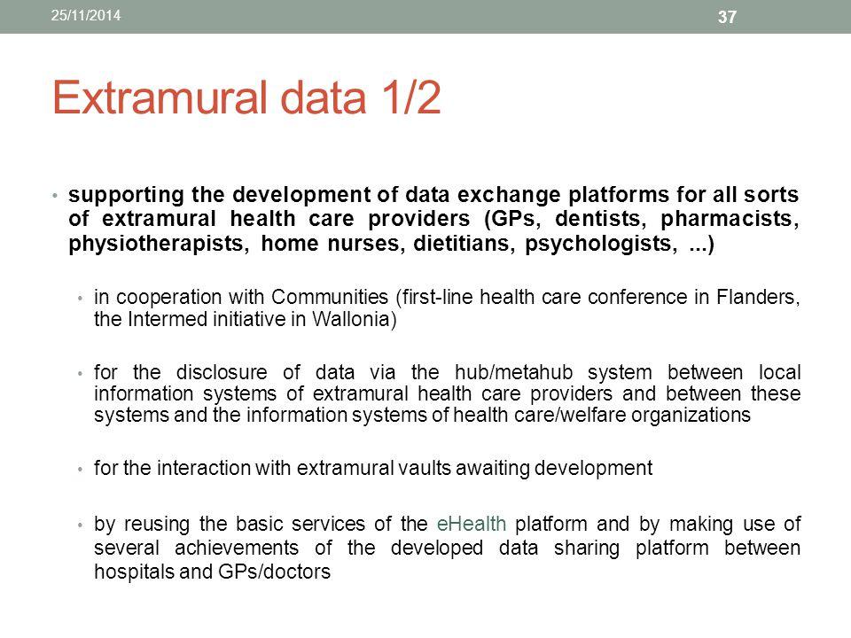 25/11/2014 Extramural data 1/2.