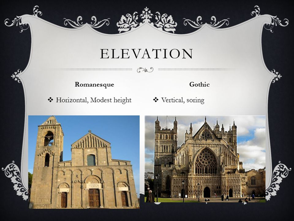 Elevation Romanesque Gothic Horizontal, Modest height Vertical, soring
