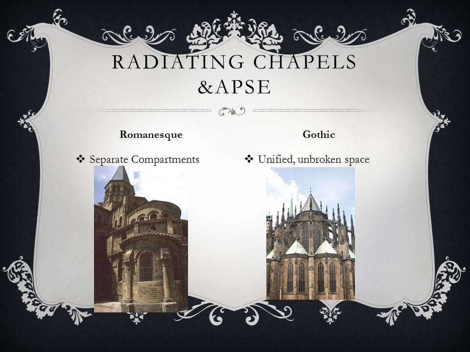 Radiating chapels &Apse