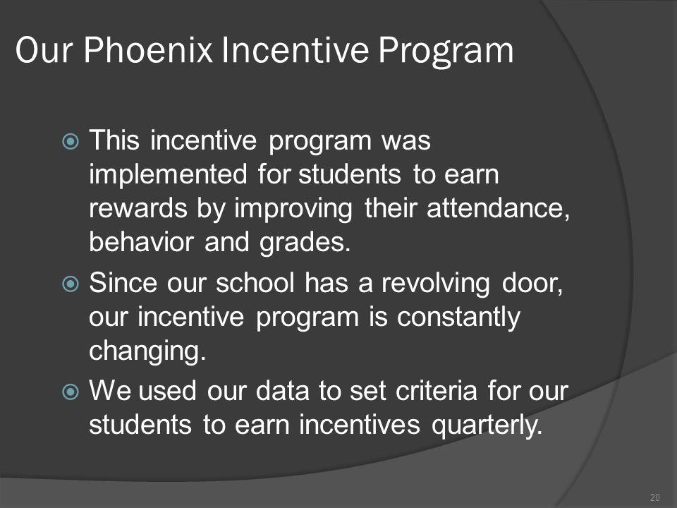 Our Phoenix Incentive Program