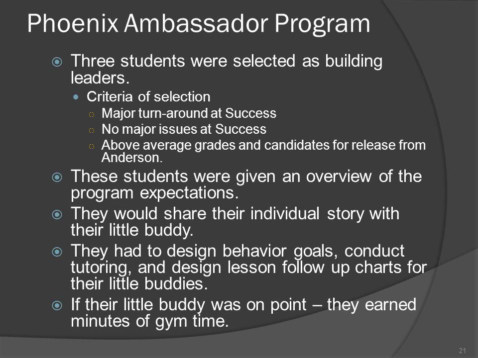 Phoenix Ambassador Program