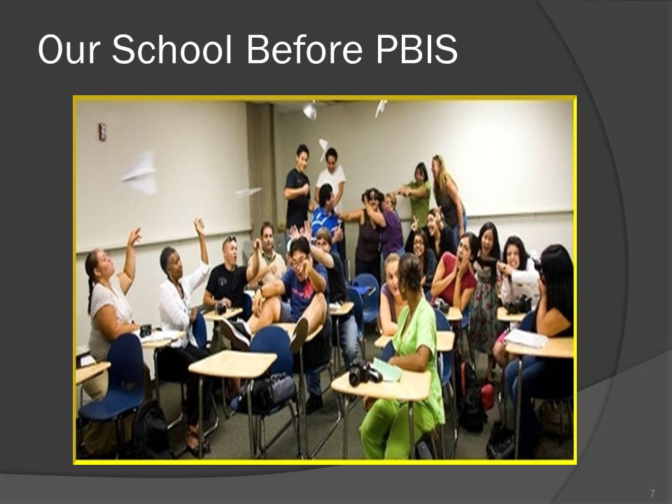 Our School Before PBIS