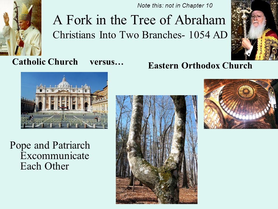 A Fork in the Tree of Abraham Christians Into Two Branches- 1054 AD