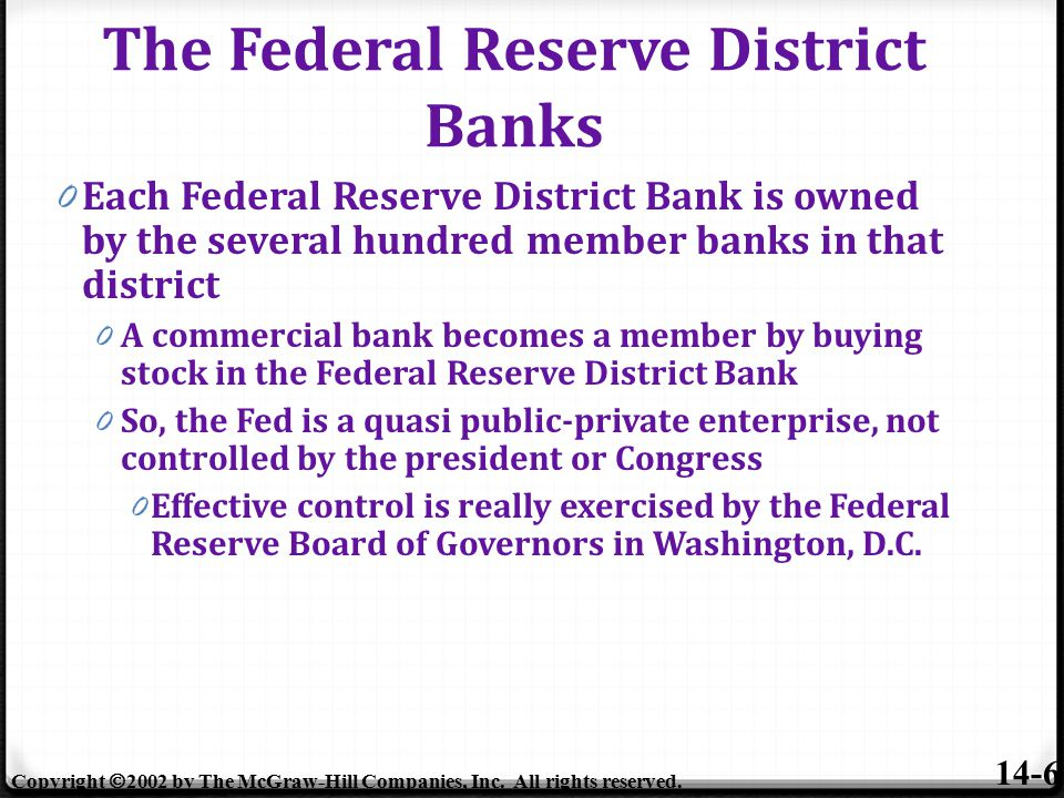 The Federal Reserve District Banks