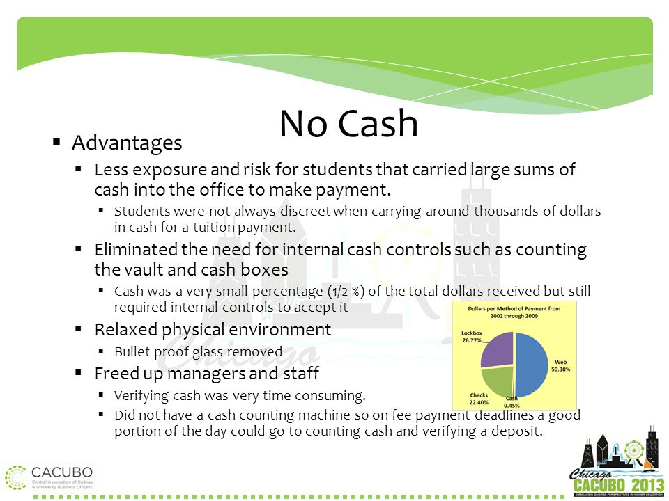 No Cash Advantages. Less exposure and risk for students that carried large sums of cash into the office to make payment.