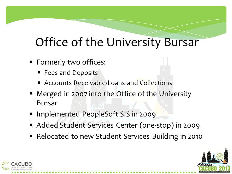 Office of the University Bursar at OSU