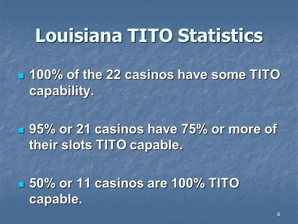 Louisiana TITO Statistics