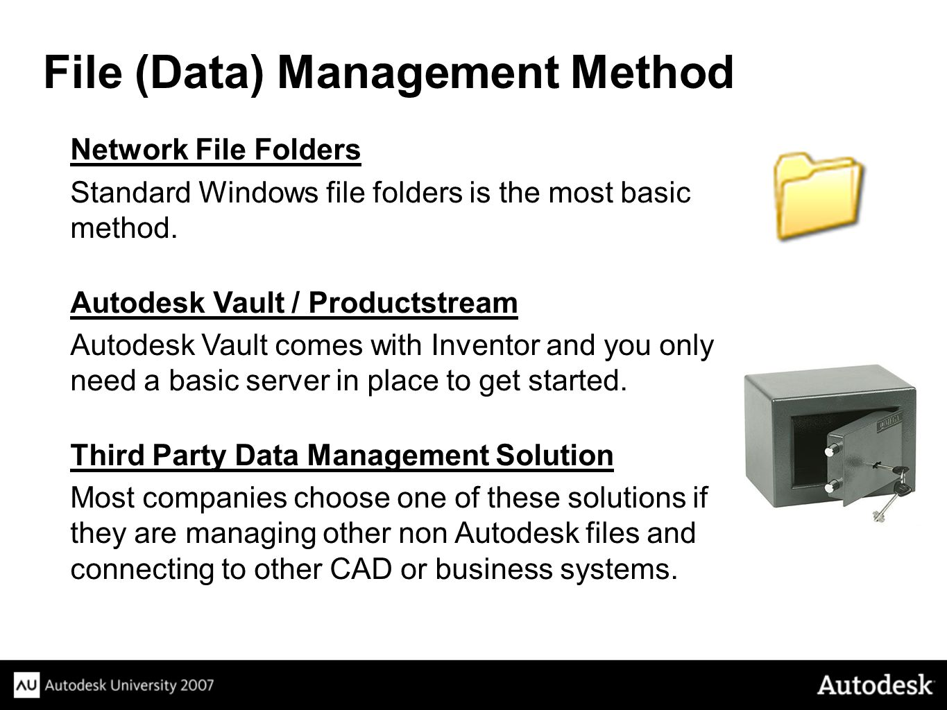 File (Data) Management Method