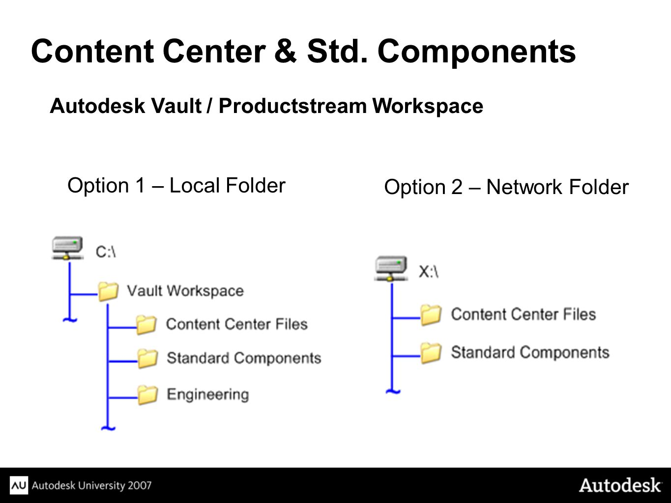 Content Center & Std. Components