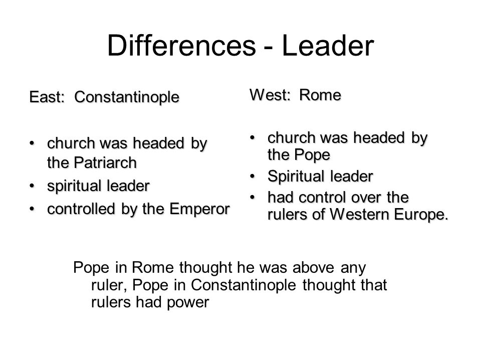 Differences - Leader East: Constantinople