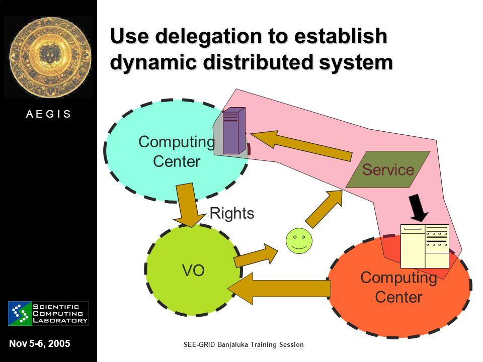 Use delegation to establish dynamic distributed system