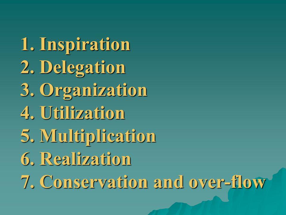 1. Inspiration 2. Delegation 3. Organization 4. Utilization 5