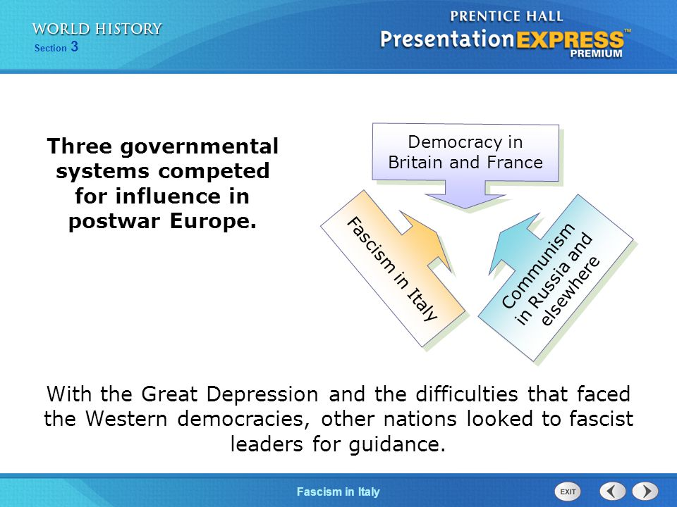 Three governmental systems competed for influence in postwar Europe.