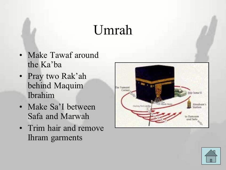 Umrah Make Tawaf around the Ka'ba
