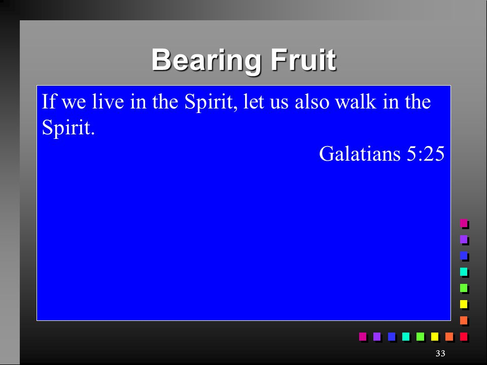 Bearing Fruit If we live in the Spirit, let us also walk in the Spirit. Galatians 5:25.