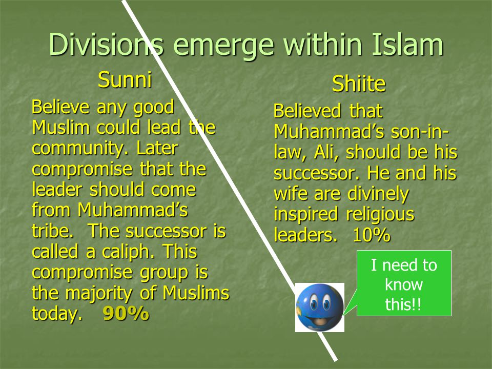 Divisions emerge within Islam