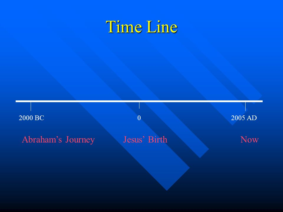 Time Line 2000 BC 0 2005 AD.